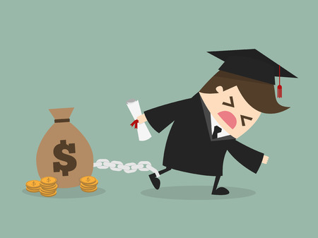 4 Reasons To Buy Student Loan Consolidation Leads